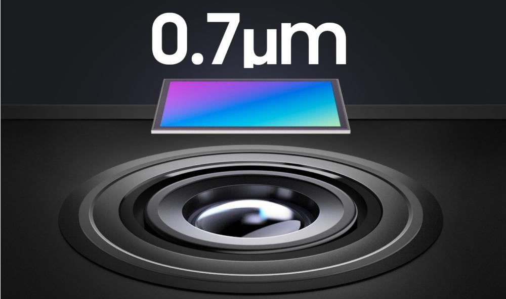 Samsung breidt beeldsensoraanbod uit voor nieuwe generatie smartphones